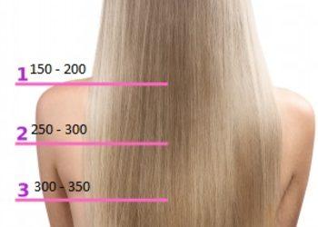 Fryzjerzy z Garnizonu - 2. botox - regenerujący zabieg na włosy